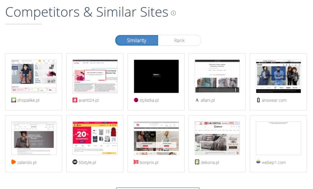 Konkurencja w SimilarWeb