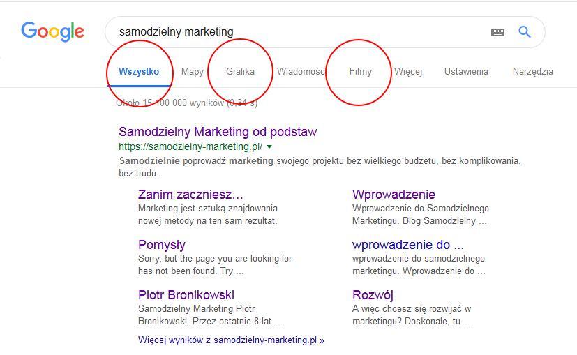 rodzaje wyszukiwań w Google