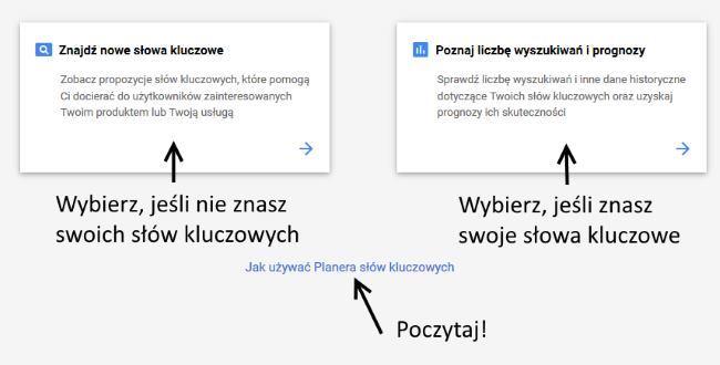 pierwsza kampania w Google Ads - wybór narzędzia analizy fraz