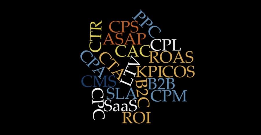 akronimy w marketingu (skrótowce)