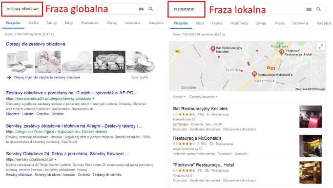 Pozycjonowanie w mapach Google - frazy lokalne i globalne