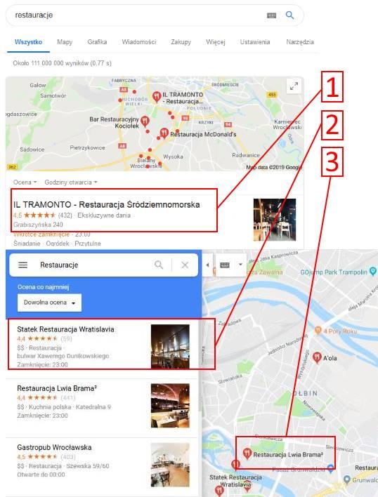 Pozycjonowanie w mapach Google - możliwe wystąpienia