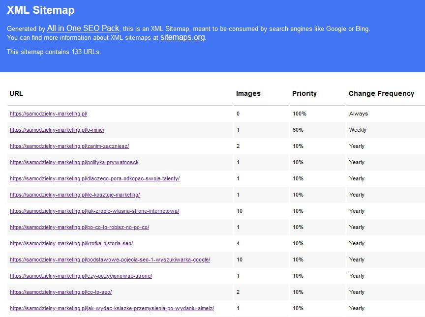 Audyt SEO - sitemapa XML