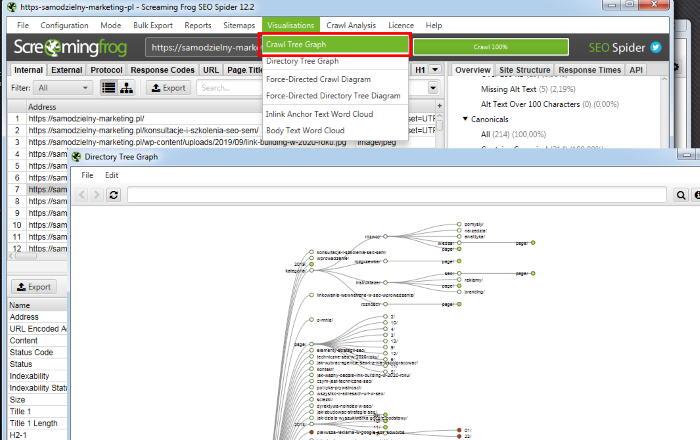 Audyt SEO - wizaulizacja drzewa stron
